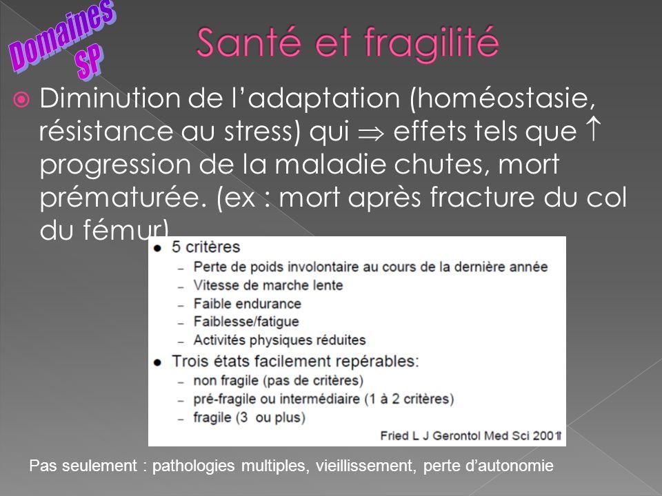 Santé et fragilité Domaines SP