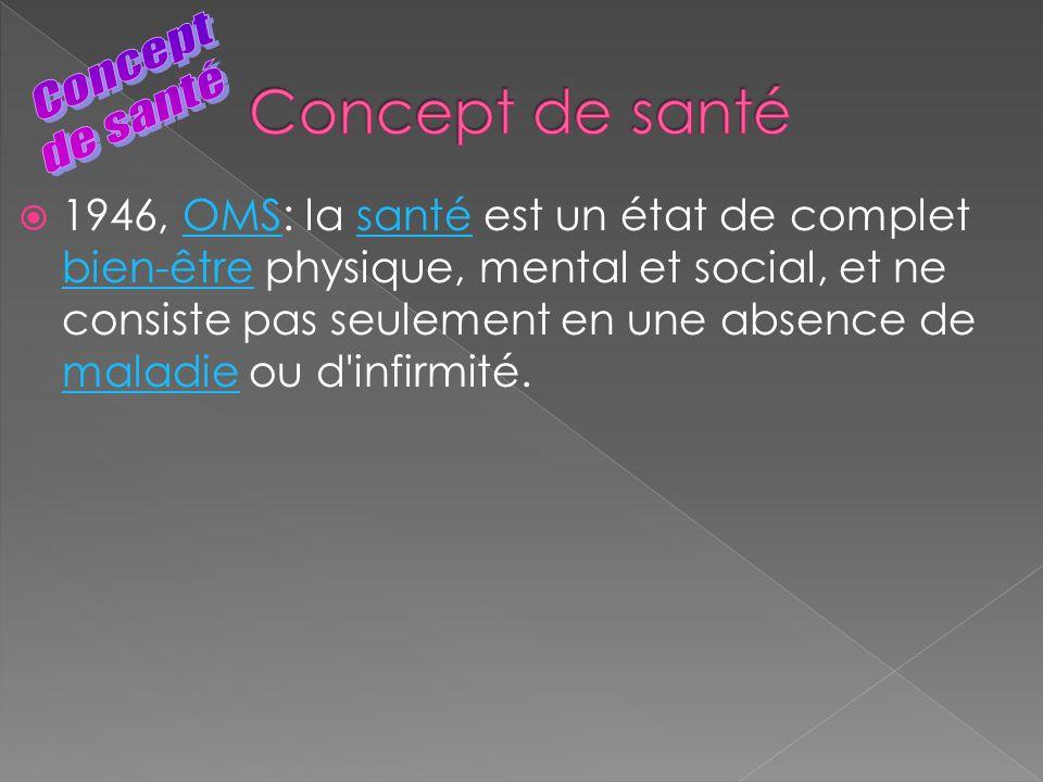 Concept de santé Concept de santé