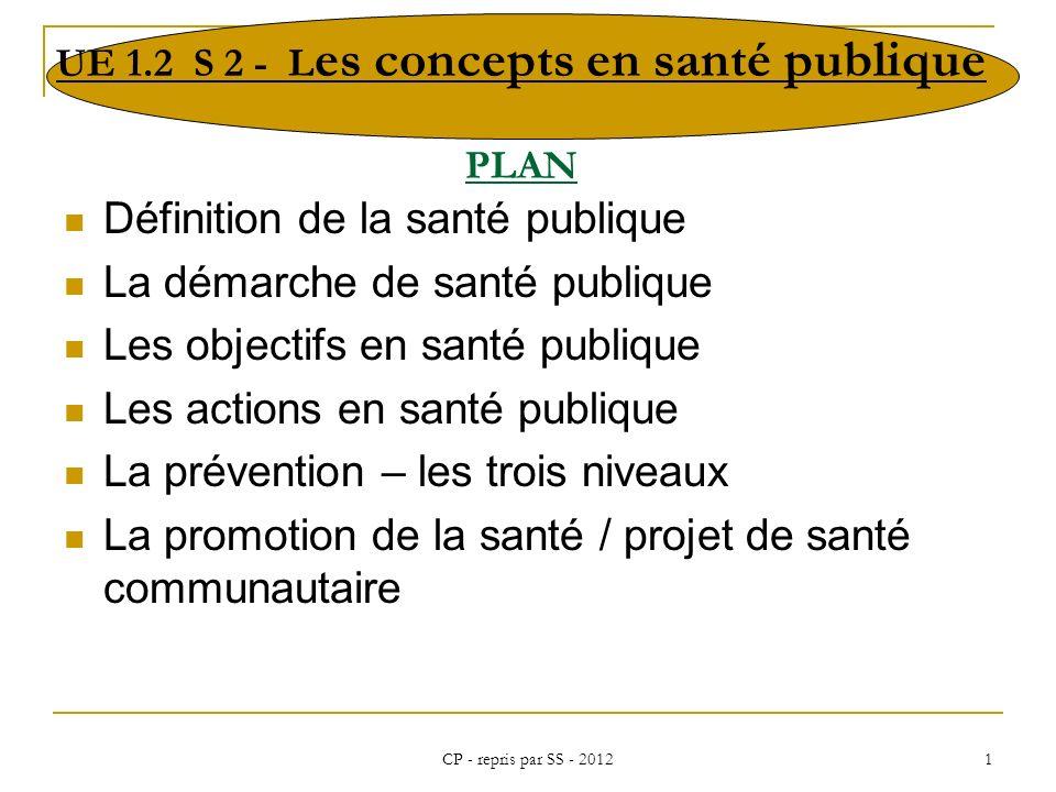 UE 1.2 S 2 - Les concepts en santé publique PLAN