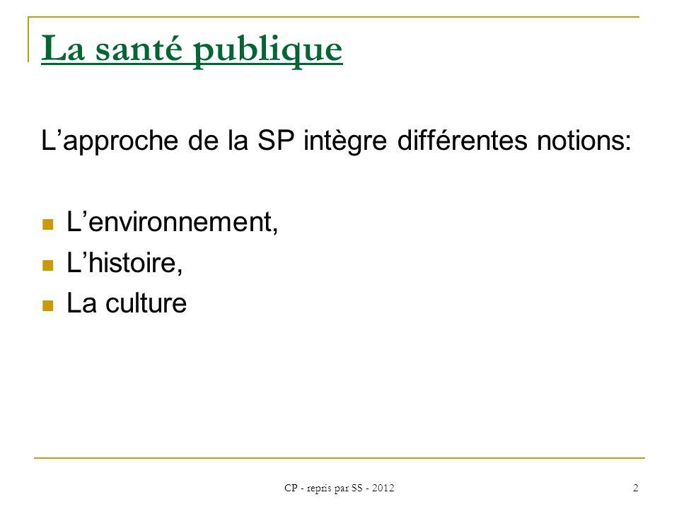 La santé publique L'approche de la SP intègre différentes notions: