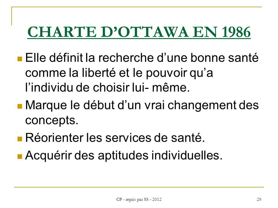 CHARTE D'OTTAWA EN 1986 Elle définit la recherche d'une bonne santé comme la liberté et le pouvoir qu'a l'individu de choisir lui- même.