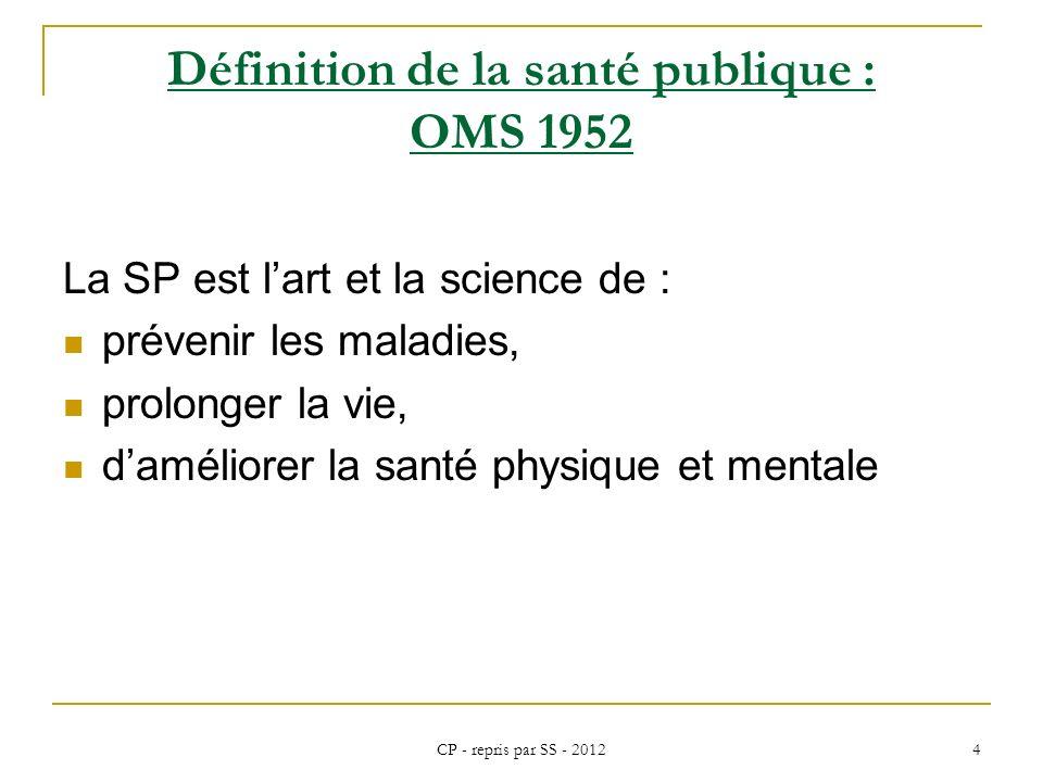 Définition de la santé publique : OMS 1952