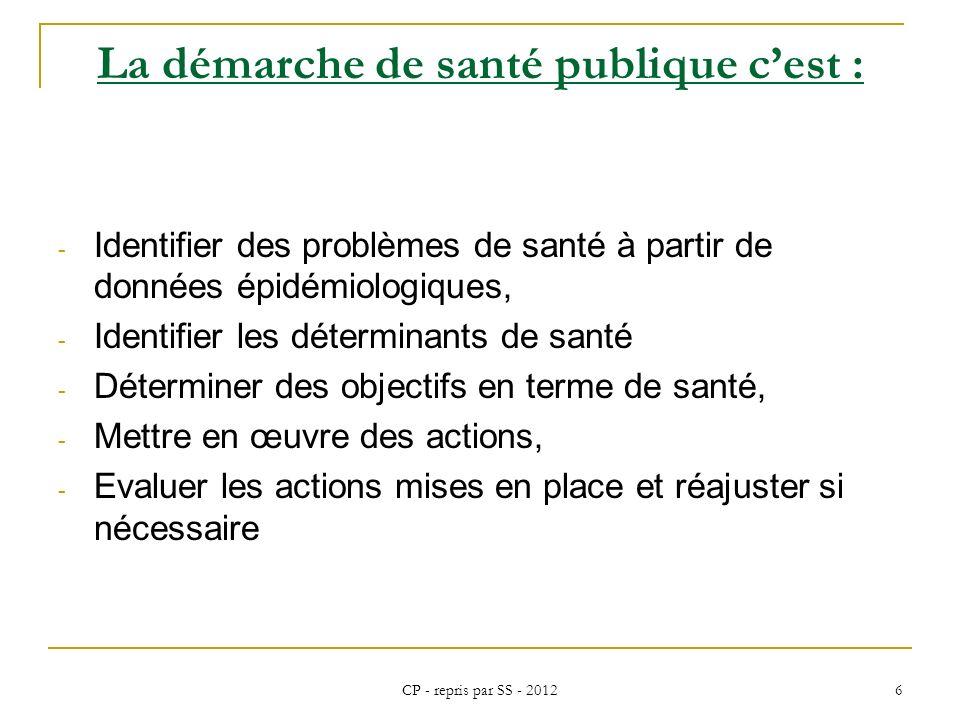 La démarche de santé publique c'est :