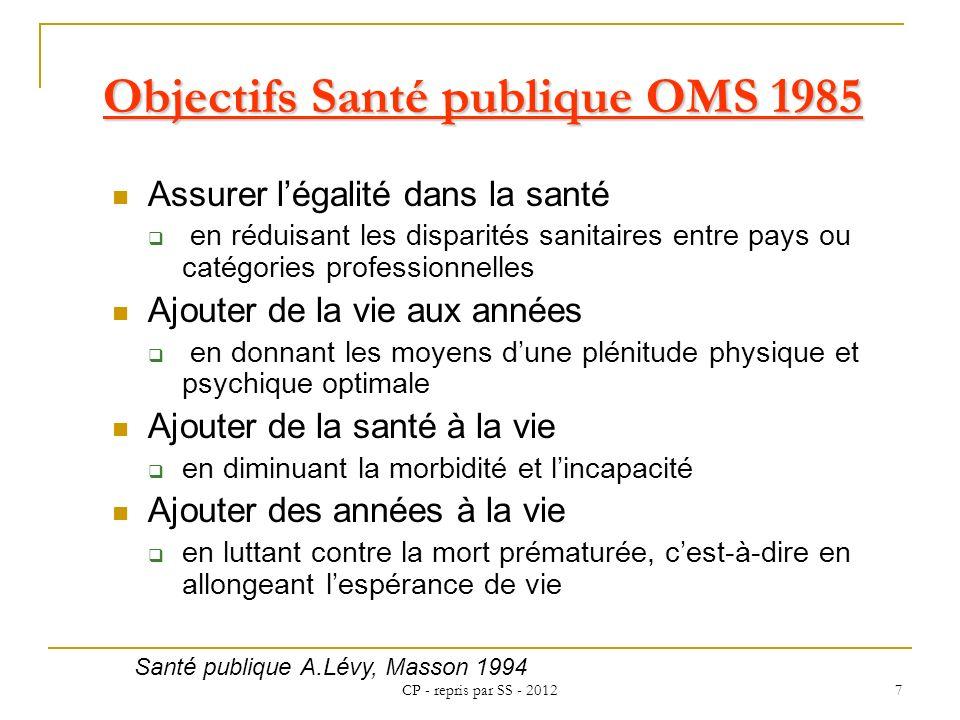 Objectifs Santé publique OMS 1985