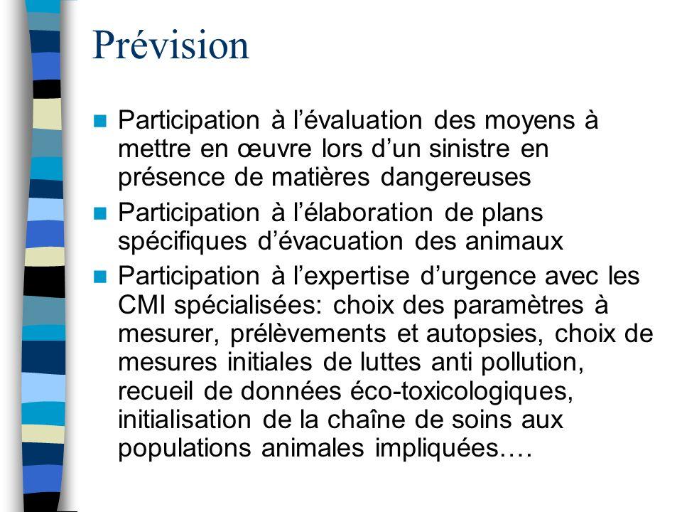 Prévision Participation à l'évaluation des moyens à mettre en œuvre lors d'un sinistre en présence de matières dangereuses.