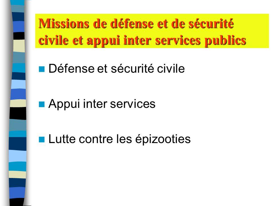 Missions de défense et de sécurité civile et appui inter services publics