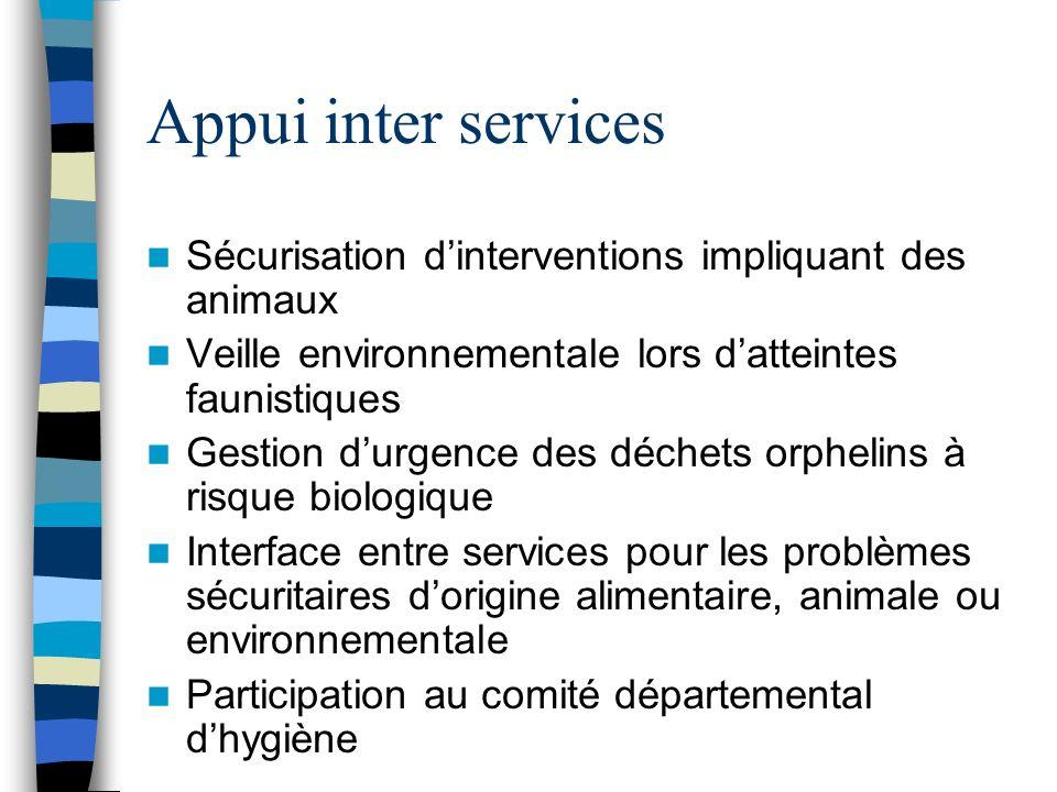 Appui inter services Sécurisation d'interventions impliquant des animaux. Veille environnementale lors d'atteintes faunistiques.