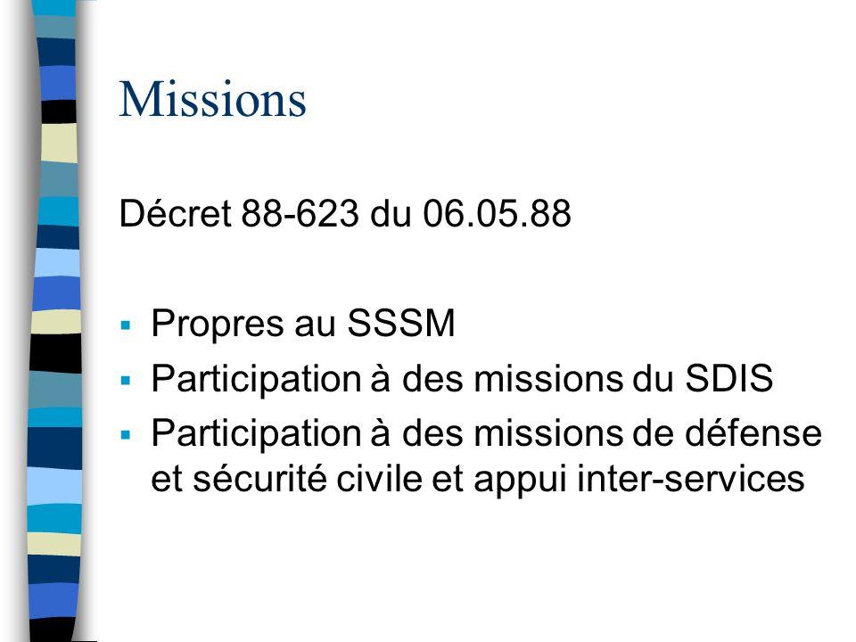 Missions Décret 88-623 du 06.05.88 Propres au SSSM