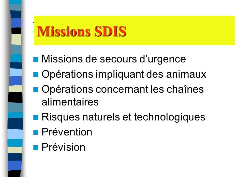 Missions SDIS Missions SDIS Missions de secours d'urgence