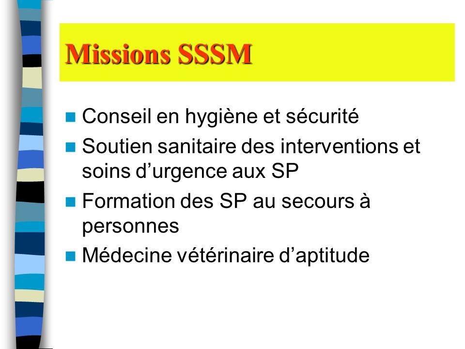 Missions SSSM Conseil en hygiène et sécurité