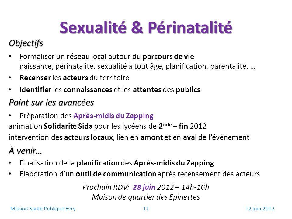 Sexualité & Périnatalité