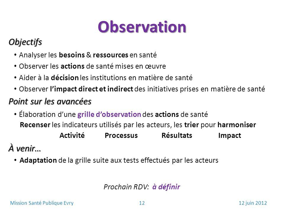 Activité Processus Résultats Impact