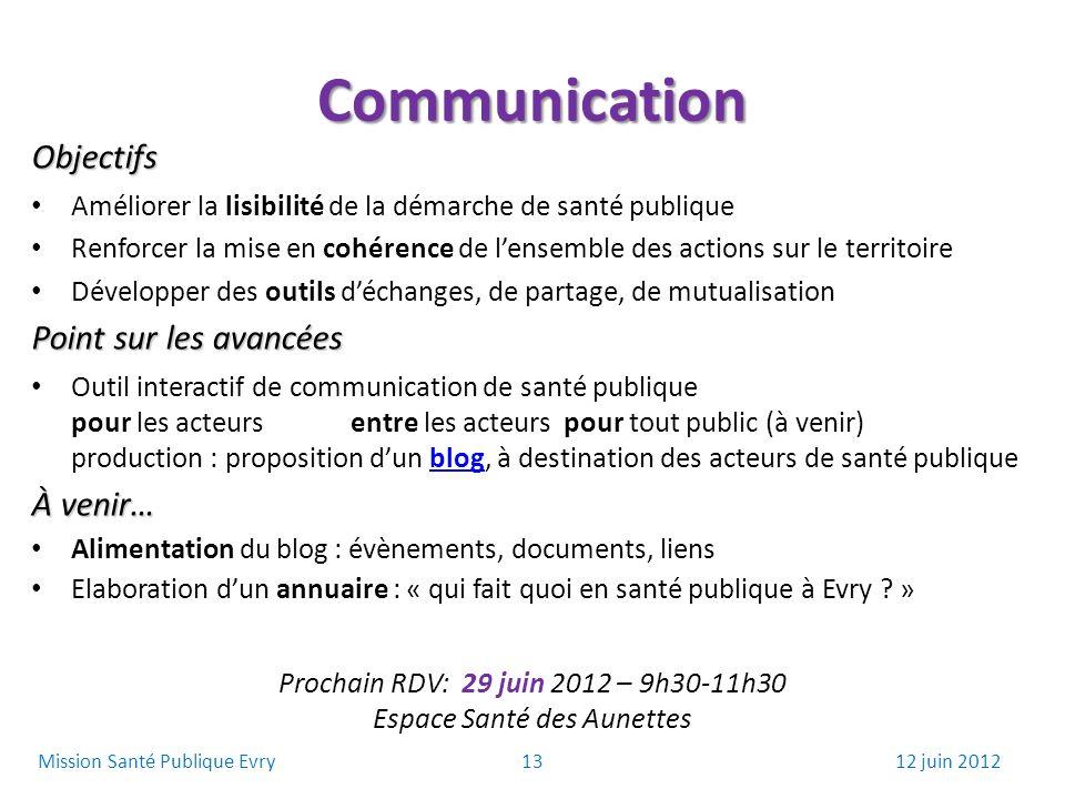 Communication Objectifs Point sur les avancées À venir…