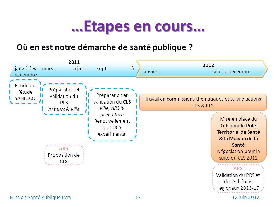 …Etapes en cours… Où en est notre démarche de santé publique 2011
