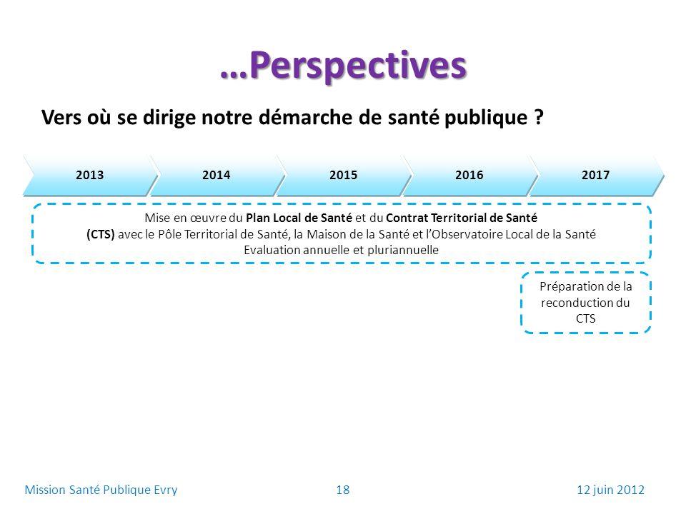 …Perspectives Vers où se dirige notre démarche de santé publique