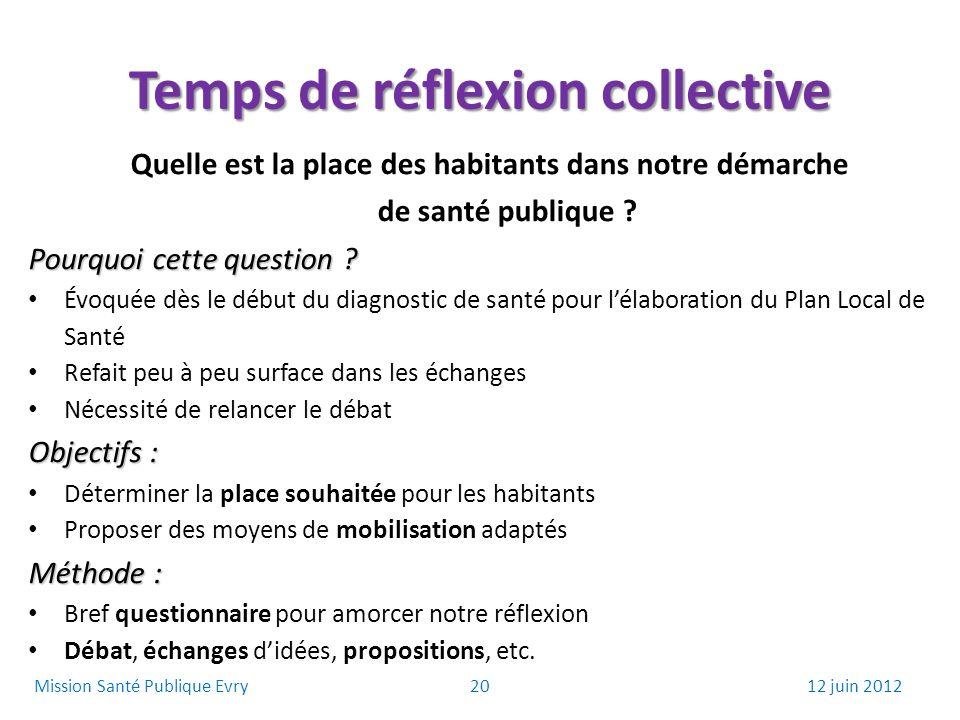 Temps de réflexion collective