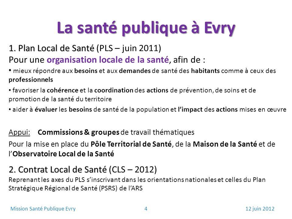 La santé publique à Evry