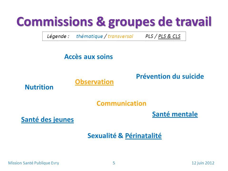 Commissions & groupes de travail