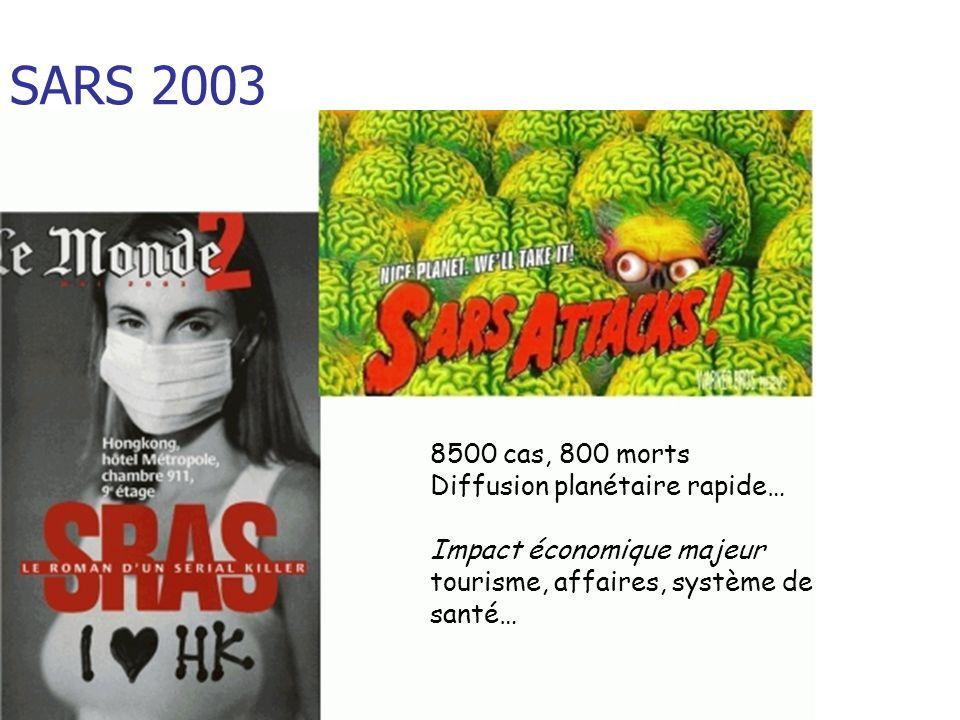 SARS 2003 8500 cas, 800 morts Diffusion planétaire rapide…