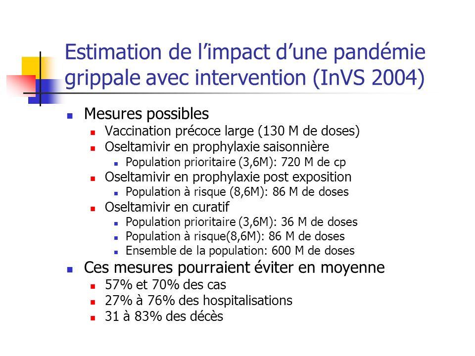 Estimation de l'impact d'une pandémie grippale avec intervention (InVS 2004)