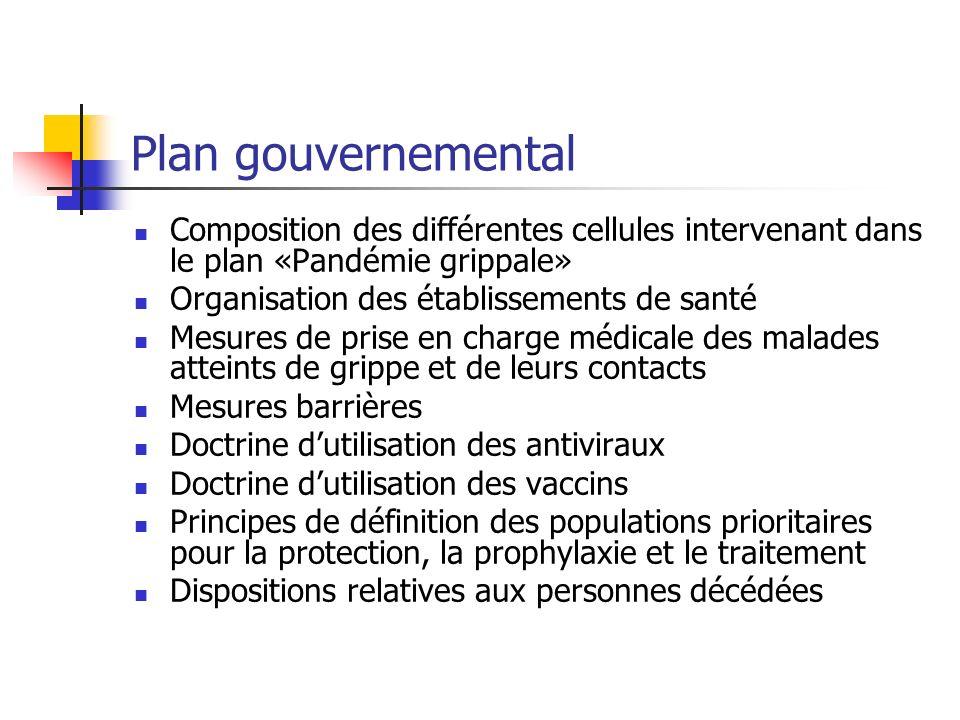 Plan gouvernemental Composition des différentes cellules intervenant dans le plan «Pandémie grippale»
