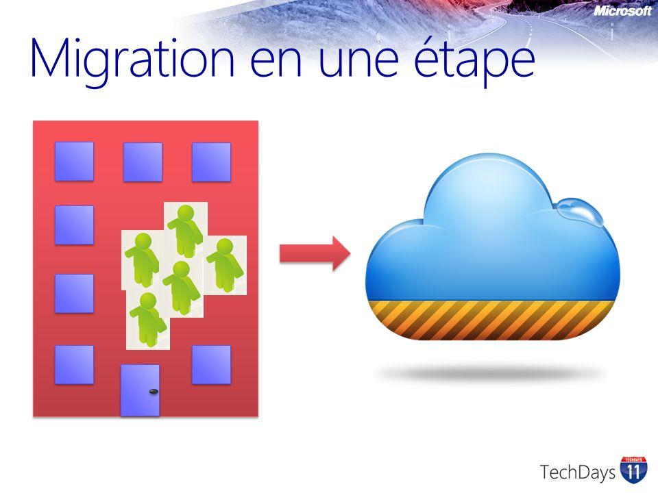 Migration en une étape 11