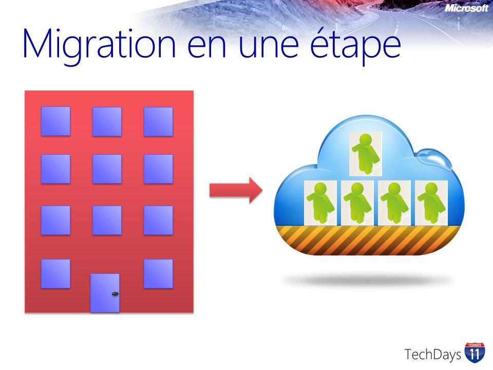 Migration en une étape 12