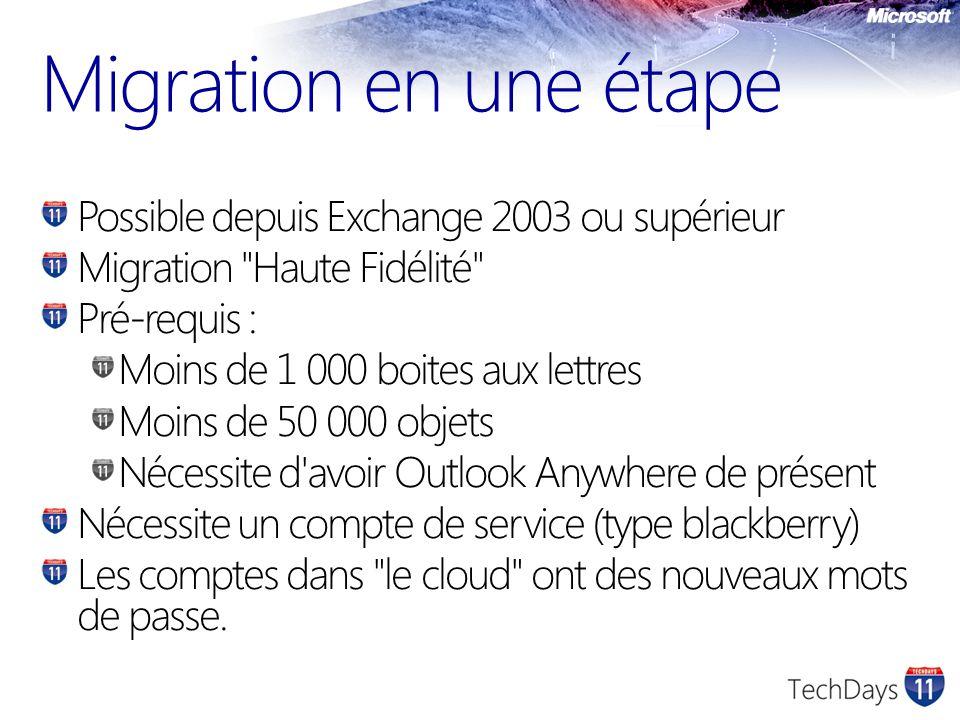 Migration en une étape Possible depuis Exchange 2003 ou supérieur