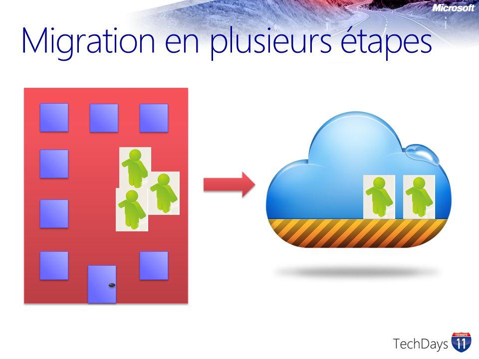 Migration en plusieurs étapes
