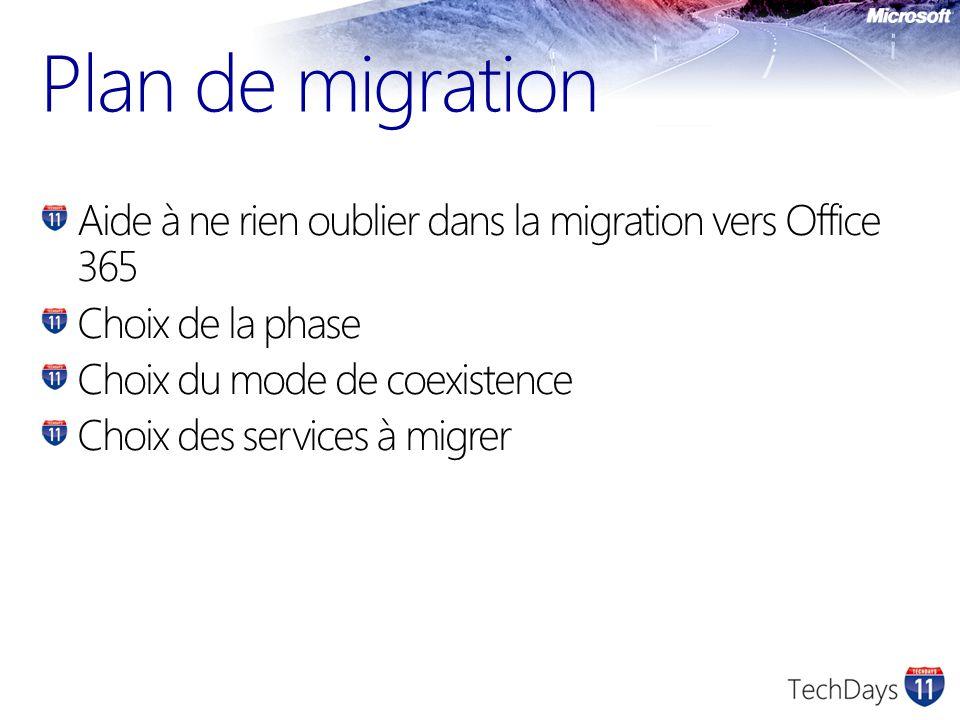 Plan de migration Aide à ne rien oublier dans la migration vers Office 365. Choix de la phase. Choix du mode de coexistence.