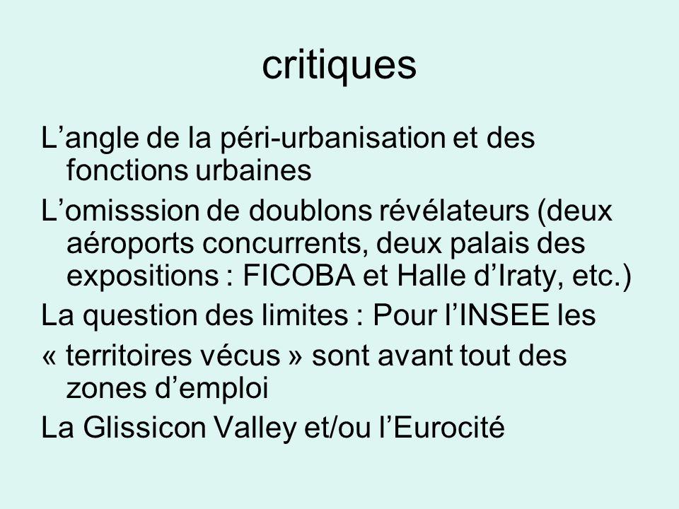 critiques L'angle de la péri-urbanisation et des fonctions urbaines