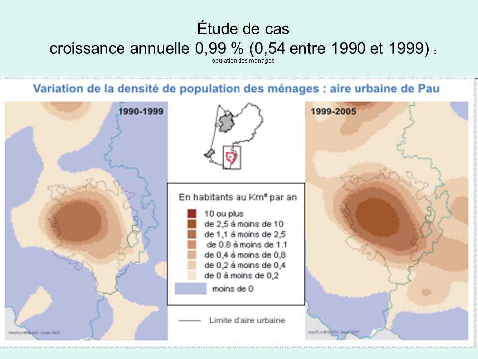 Étude de cas croissance annuelle 0,99 % (0,54 entre 1990 et 1999) p opulation des ménages