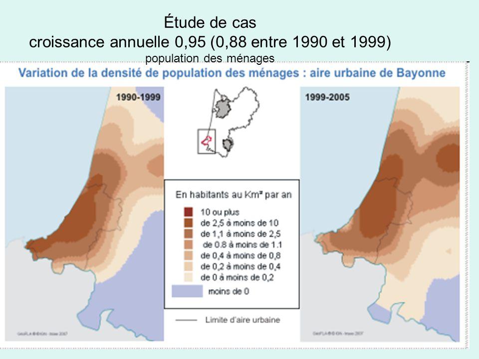 Étude de cas croissance annuelle 0,95 (0,88 entre 1990 et 1999) population des ménages