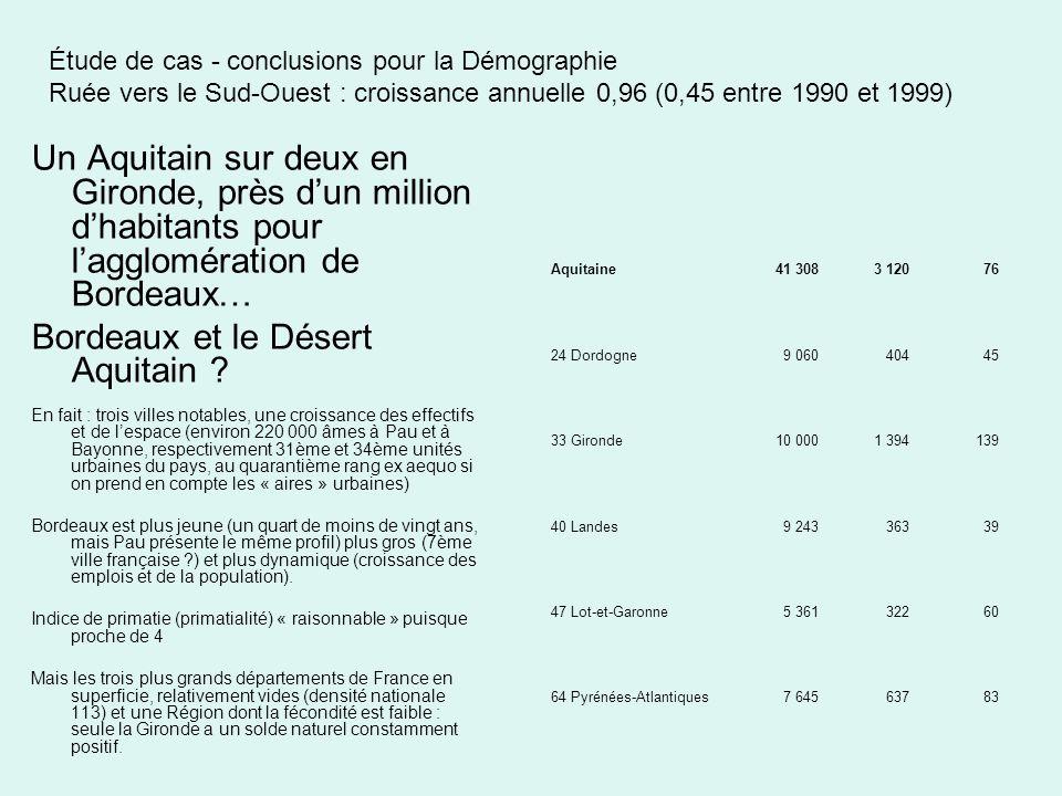 Bordeaux et le Désert Aquitain