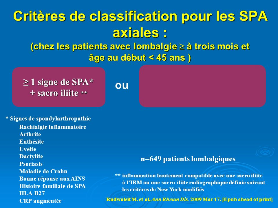 n=649 patients lombalgiques