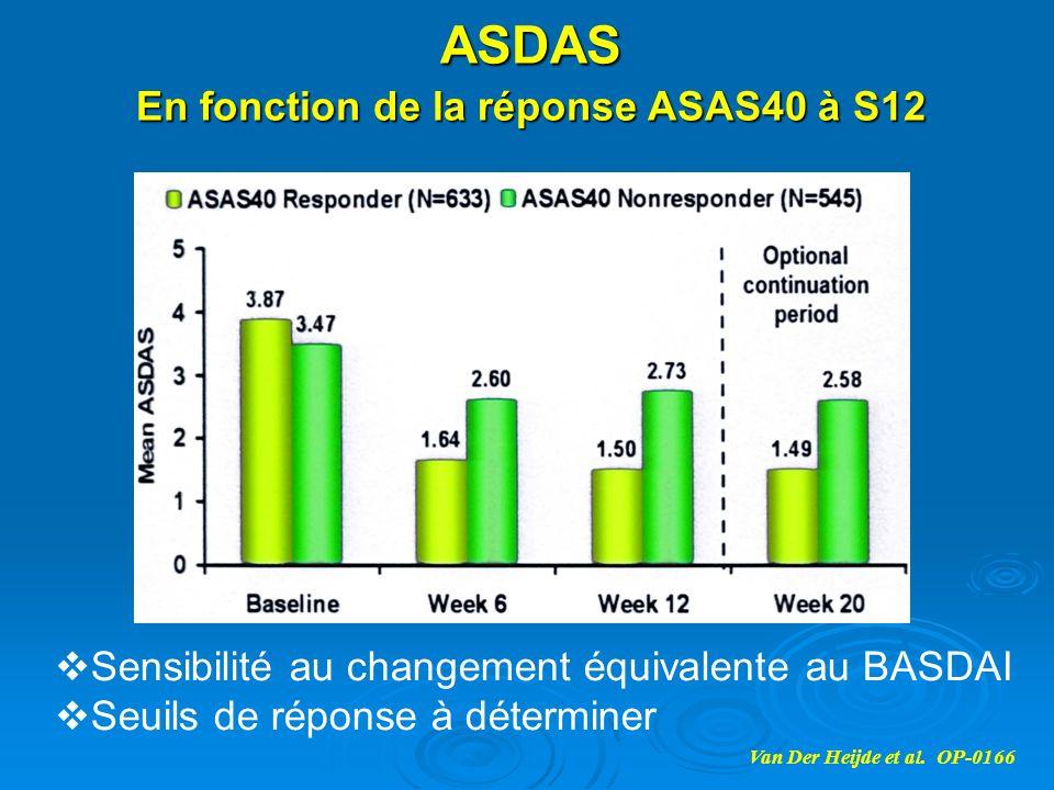 En fonction de la réponse ASAS40 à S12