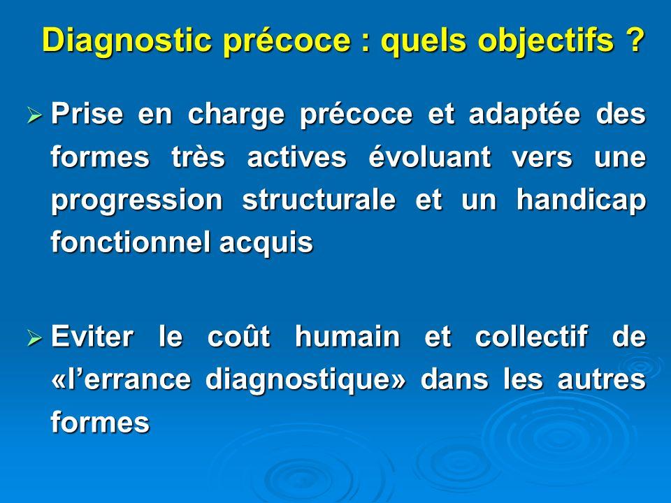 Diagnostic précoce : quels objectifs