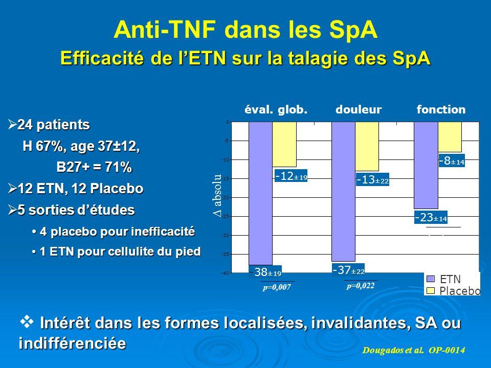 Efficacité de l'ETN sur la talagie des SpA