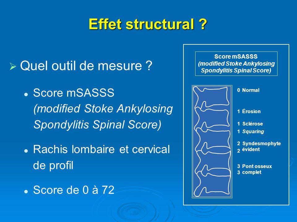 (modified Stoke Ankylosing Spondylitis Spinal Score)