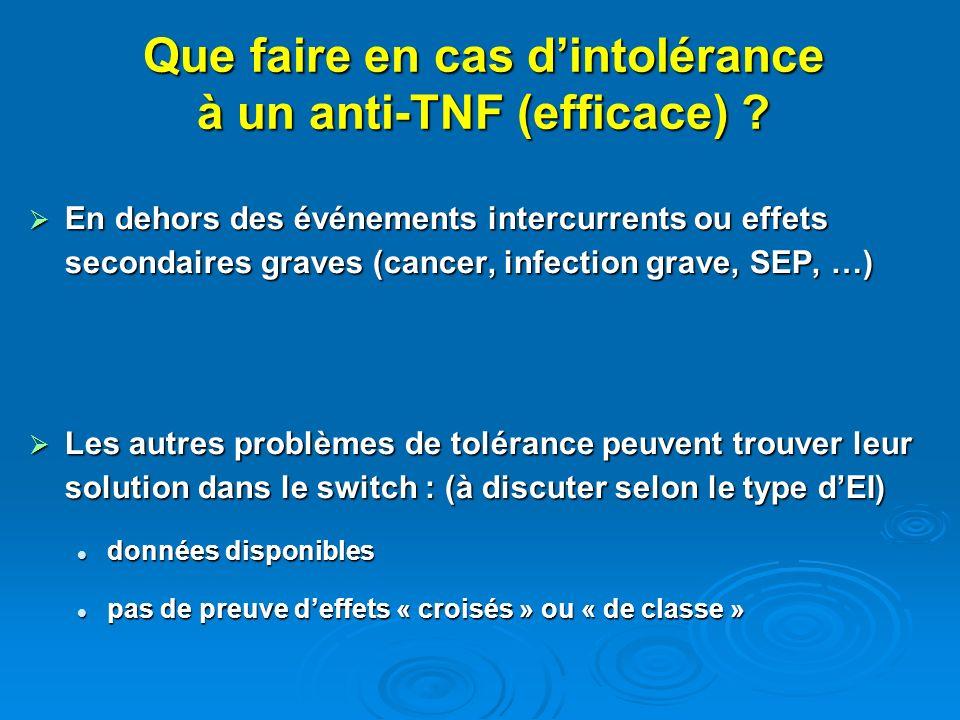 Que faire en cas d'intolérance à un anti-TNF (efficace)