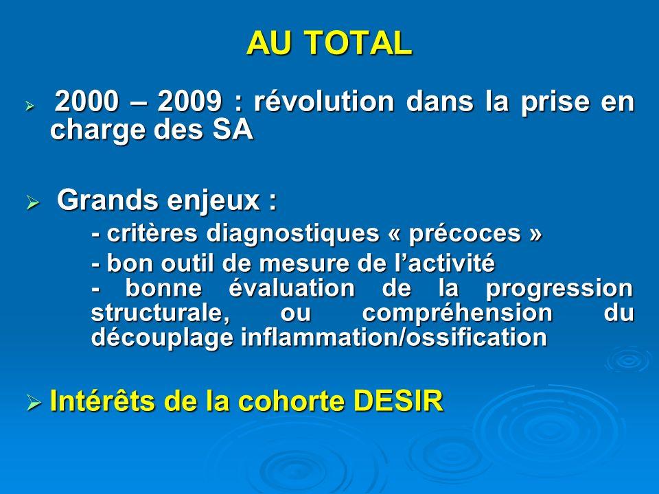 AU TOTAL Intérêts de la cohorte DESIR Grands enjeux :
