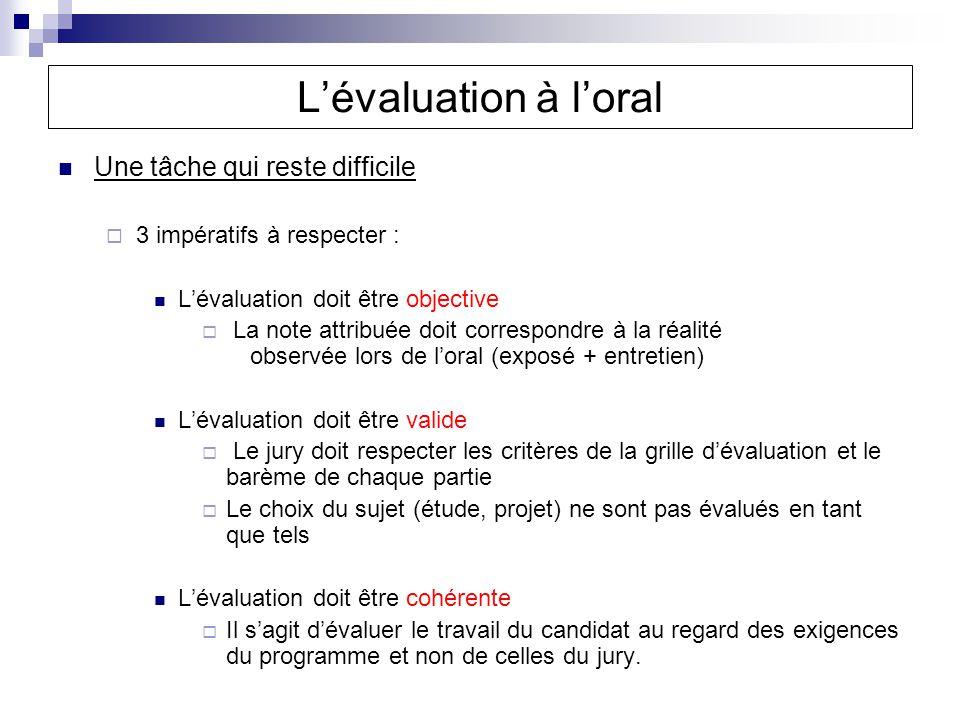L'évaluation à l'oral Une tâche qui reste difficile