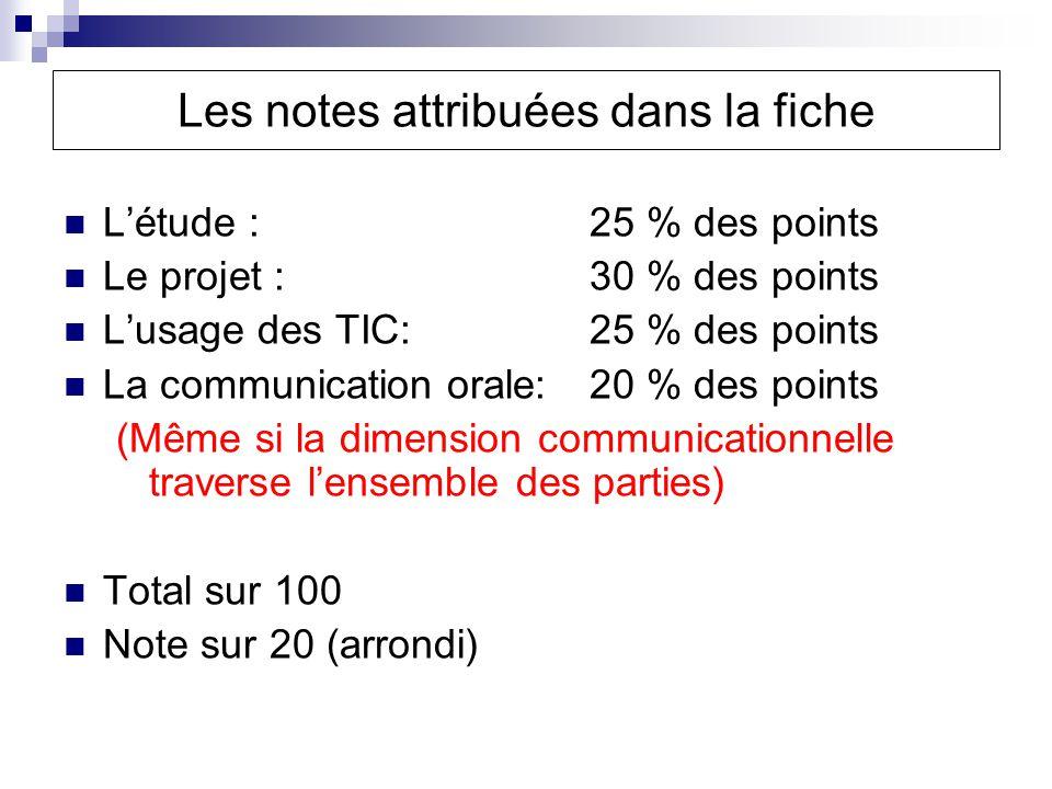 Les notes attribuées dans la fiche