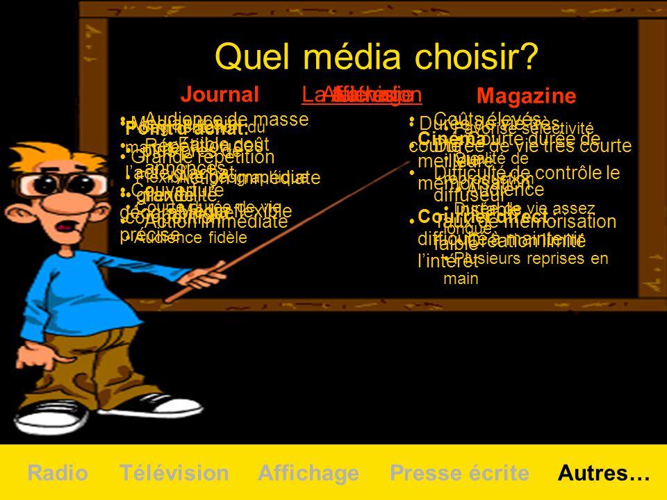 Quel média choisir La télévision Affichage Journal Magazine Autres