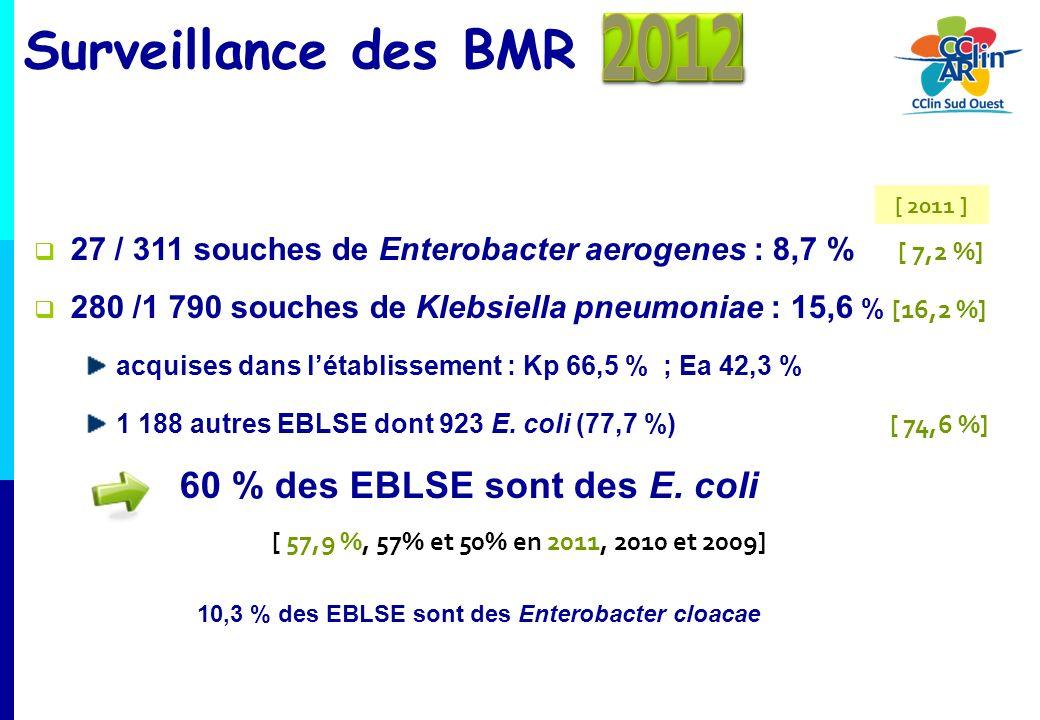 Surveillance des BMR 2012 60 % des EBLSE sont des E. coli
