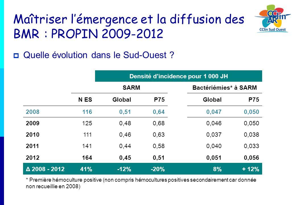 Maîtriser l'émergence et la diffusion des BMR : PROPIN 2009-2012