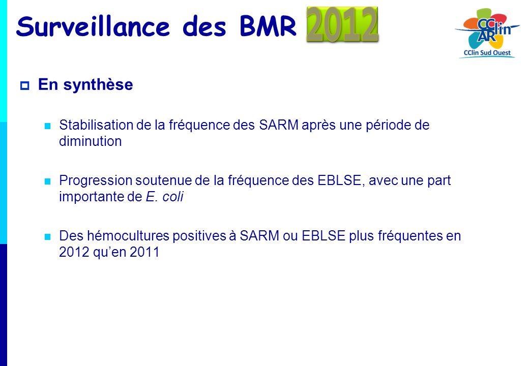 Surveillance des BMR 2012 En synthèse