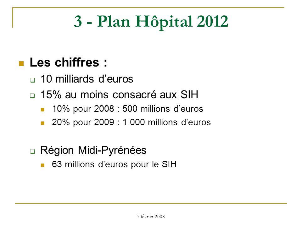 3 - Plan Hôpital 2012 Les chiffres : 10 milliards d'euros