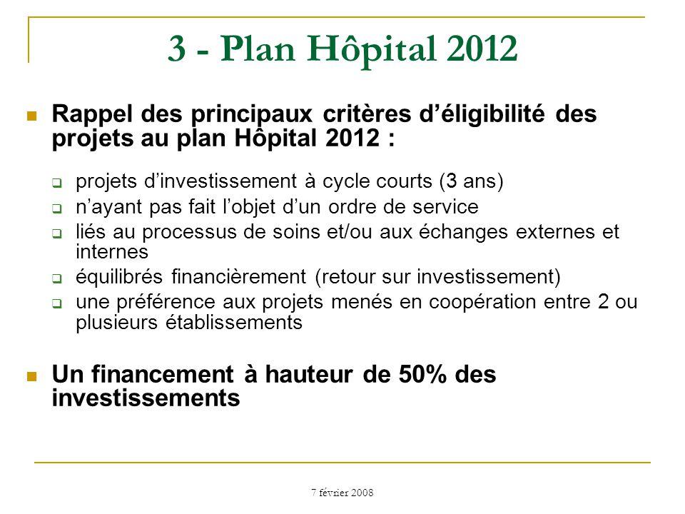 3 - Plan Hôpital 2012 Rappel des principaux critères d'éligibilité des projets au plan Hôpital 2012 :