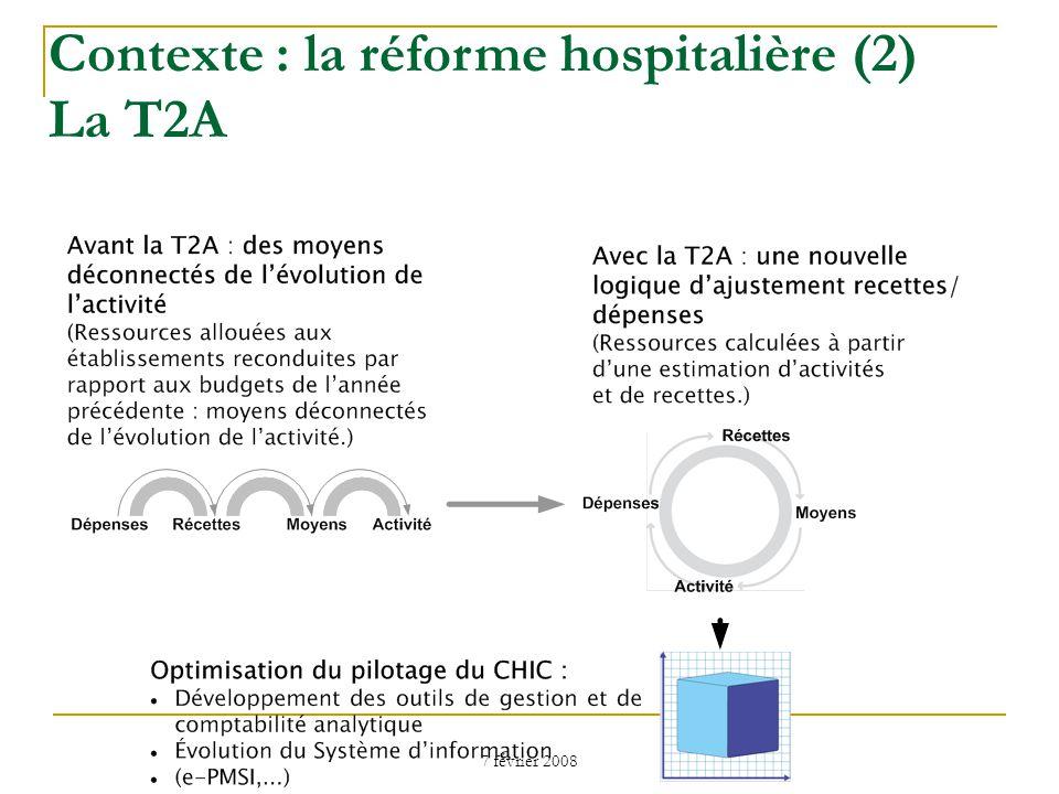 Contexte : la réforme hospitalière (2) La T2A